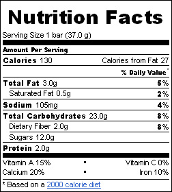 Check ingredients labels